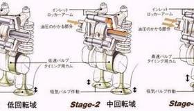 Honda's 3-stage VTEC