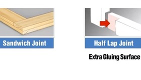Easy Wood Joints - Pocket Hole & Sandwich Half Lap