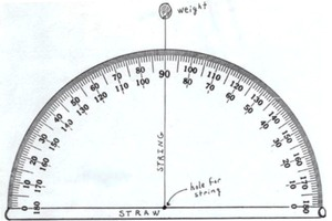 Make a Clinometer
