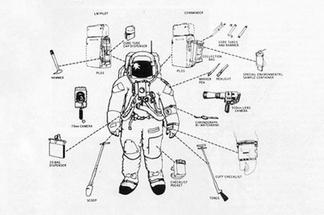 Design a Spacesuit - DIY