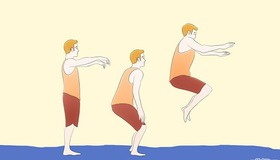 How To Do a Backflip