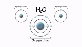 About Water Molecules