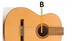 Guitar Standard Tuning