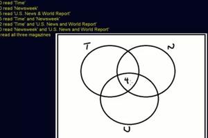 How To Make a Venn Diagram