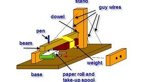 Build a Seismograph
