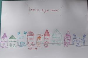 Timeline of English Royal Houses