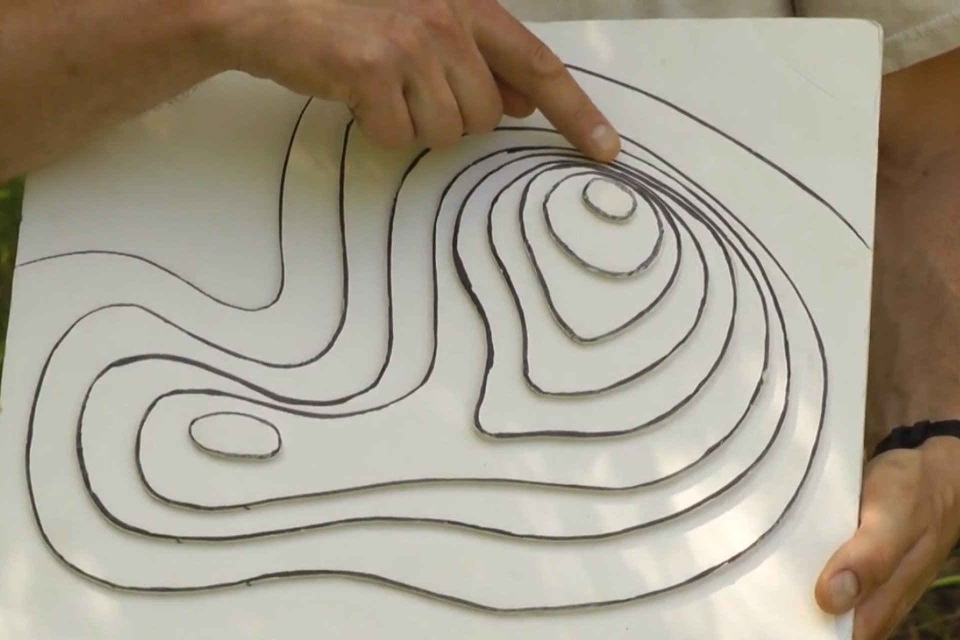 Topographic Map Of A Mountain.Make A Topographic Map Diy