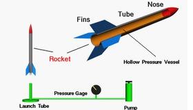NASA Air Rocket