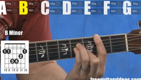 Interactive Guitar Chords