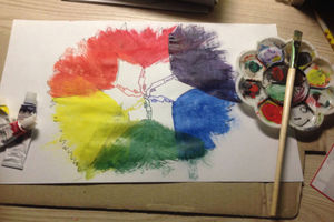 Sharpie paint color wheel