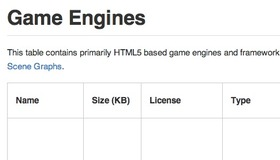 List of JS Game Engines