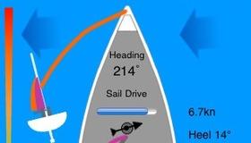 SailSim App