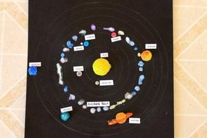 DIY Solar System Model