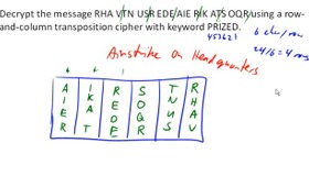 Decrypt using a keyword based transposition c