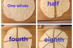 Food Fractions