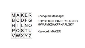 TOP SECRET! Playfair Cipher Encrypted Message
