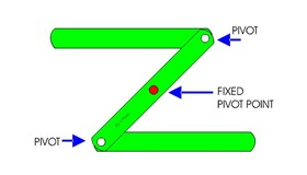 Linkage Mechanisms
