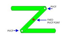 Linkage Mechanisms
