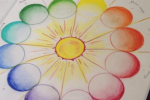 Color Wheel with Pencils, Paint, and Natural Objects