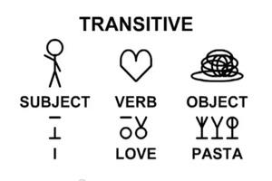 A Personal Conlang