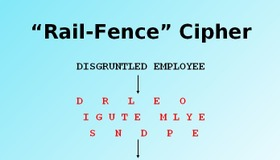 Rail Fence Cipher