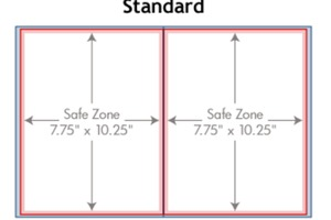 Bleed Lines and Safe Zones