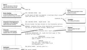 Screenplay Style Explained