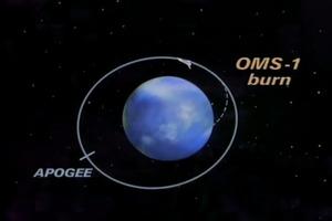 Space Flight: The Application of Orbital Mechanics