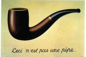 "Analysis of ""The Treachery of Images"" by René Magritte"
